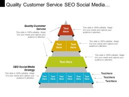 Quality Customer Service Seo Social Media Strategy Customer Personalization Cpb