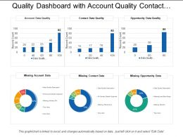 Quality Dashboard With Account Quality Contact Data Missing Account Data