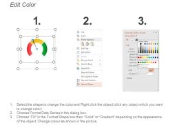 Quality Dashboard With Quality Index By Measures And Quality Index