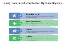 Quality Data Import Visualization Systems Capacity Planning Management Standardization