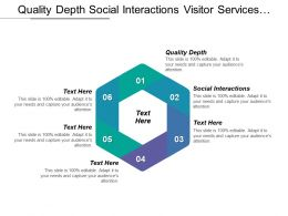 Quality Depth Social Interactions Visitor Services Organization Structure