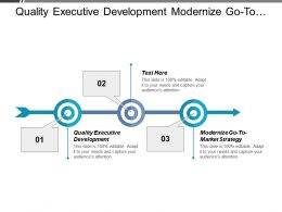 Quality Executive Development Modernize Go To Market Strategy Cpb
