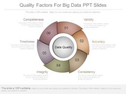 Quality Factors For Big Data Ppt Slides