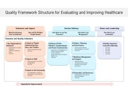 Quality Framework Structure For Evaluating And Improving Healthcare