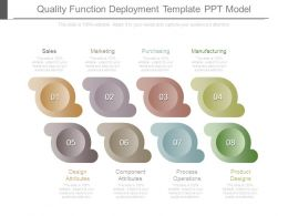 Quality Function Deployment Template Ppt Model