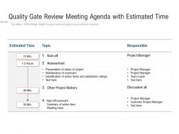 Quality Gate Review Meeting Agenda With Estimated Time