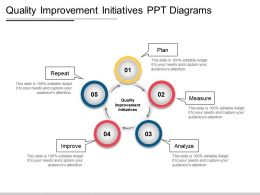 Quality Improvement Initiatives Ppt Diagrams