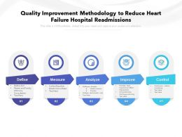 Quality Improvement Methodology To Reduce Heart Failure Hospital Readmissions