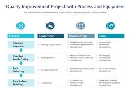 Quality Improvement Project With Process And Equipment