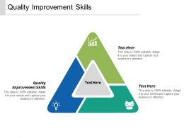 Quality Improvement Skills Ppt Powerpoint Presentation Infographics Background Designs Cpb