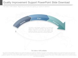 Quality Improvement Support Powerpoint Slide Download