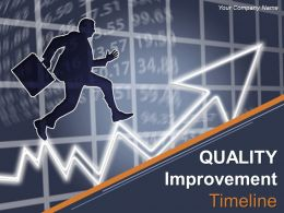 Quality Improvement Timeline Powerpoint Presentation Slides