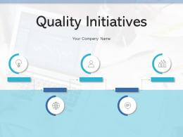 Quality Initiatives Collaborative Process Development Products Management Analysis