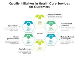 Quality Initiatives In Health Care Services For Customers