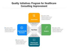 Quality Initiatives Program For Healthcare Consulting Improvement
