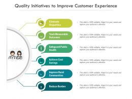 Quality Initiatives To Improve Customer Experience