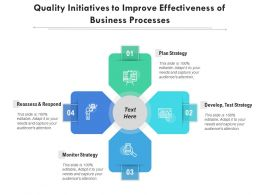 Quality Initiatives To Improve Effectiveness Of Business Processes