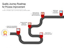 Quality Journey Roadmap For Process Improvement