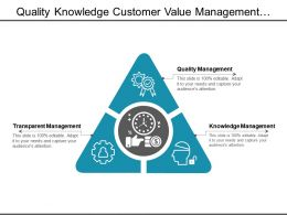 Quality Knowledge Customer Value Management With Icons