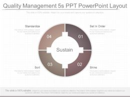 Quality Management 5s Ppt Powerpoint Layout