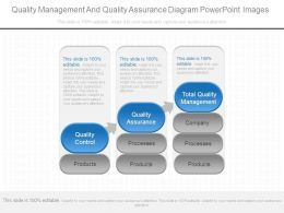 Quality Management And Quality Assurance Diagram Powerpoint Images