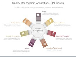 Quality Management Applications Ppt Design