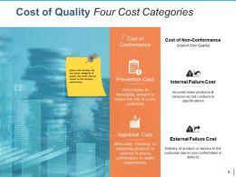 Quality Management Budgeting Powerpoint Presentation Slides