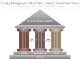 Quality Management Case Study Diagram Powerpoint Ideas