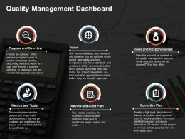 Quality Management Dashboard Powerpoint Graphics