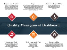 Quality Management Dashboard Powerpoint Slide Deck