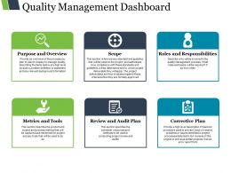 Quality Management Dashboard Ppt Example File