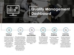 Quality Management Dashboard Ppt Model Graphics