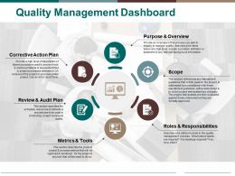 Quality Management Dashboard Ppt Pictures Graphic Images