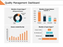 Quality Management Dashboard Ppt Powerpoint Presentation Gallery Ideas