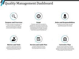 Quality Management Dashboard Ppt Slide Design