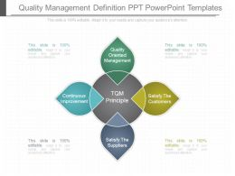 Quality Management Definition Ppt Powerpoint Templates