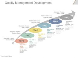 Quality Management Development Sample Of Ppt Presentation