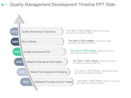 Quality Management Development Timeline Ppt Slide