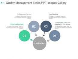 Quality Management Ethics Ppt Images Gallery
