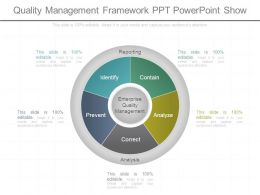 Quality Management Framework Ppt Powerpoint Show