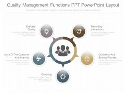 Quality Management Functions Ppt Powerpoint Layout