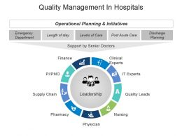 Quality Management In Hospitals Powerpoint Slide Presentation Examples