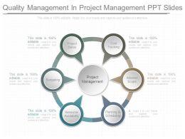 Quality Management In Project Management Ppt Slides