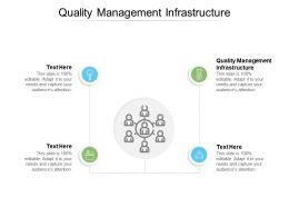 Quality Management Infrastructure Ppt Powerpoint Presentation Professional Show Cpb
