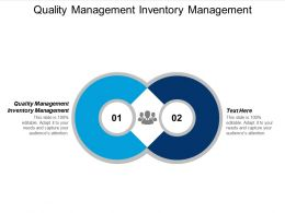 Quality Management Inventory Management Ppt Powerpoint Presentation Styles Influencers Cpb