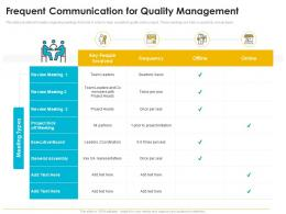 Quality Management Journey Food Processing Firm Frequent Communication For Quality Management