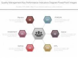 Quality Management Key Performance Indicators Diagram Powerpoint Images