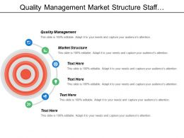 Quality Management Market Structure Staff Development Viral Marketing Cpb