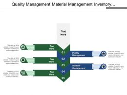 Quality Management Material Management Inventory Management Information Processing