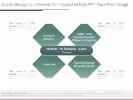 Quality Management Methods Techniques And Tools Ppt Powerpoint Design
